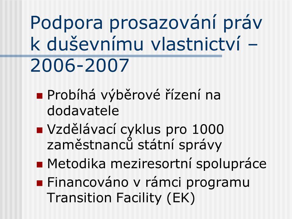 Čeští přihlašovatelé v roce 2005 Patentové přihlášky - 586 Přihlášky užitných vzorů - 1105 Evropské patentové přihlášky – 84 (2004) PCT přihlášky - 107