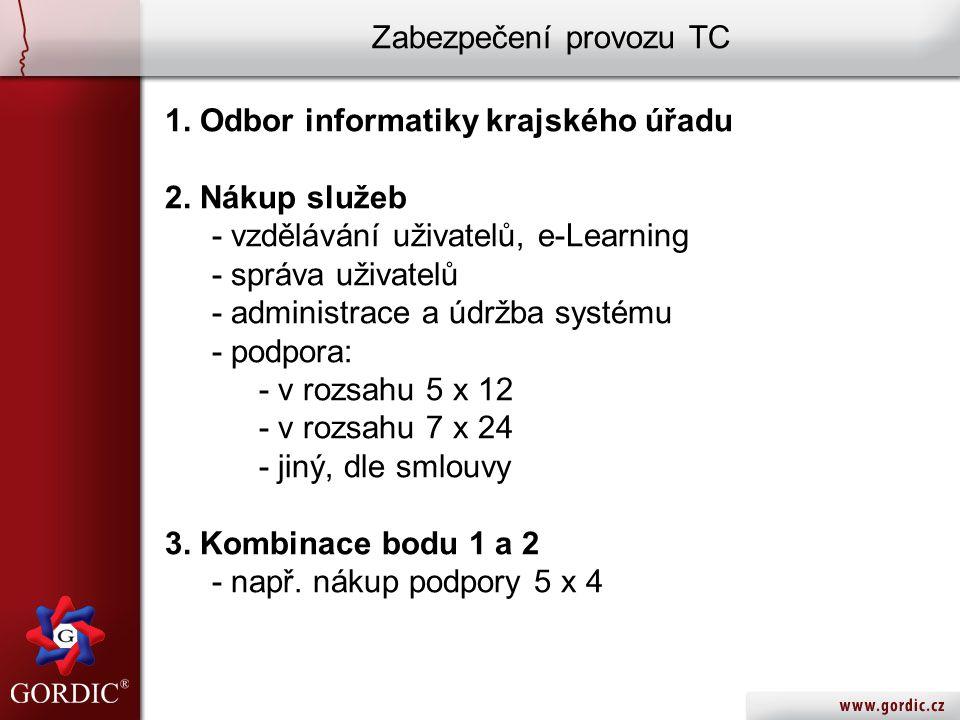 Zabezpečení provozu TC 1. Odbor informatiky krajského úřadu 2.