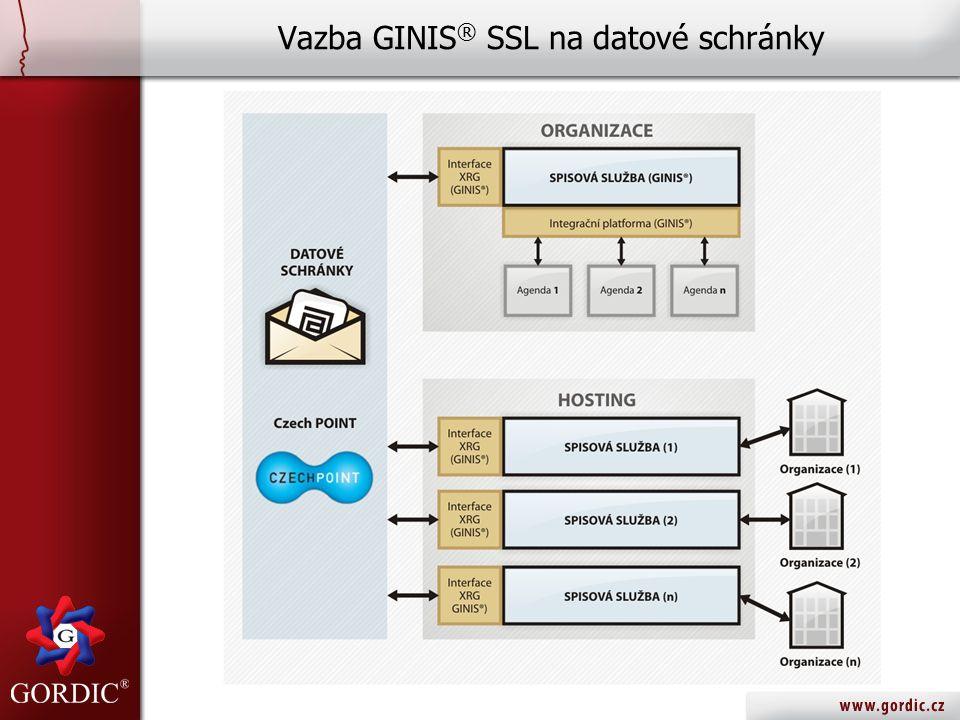 Vazba GINIS ® SSL na datové schránky