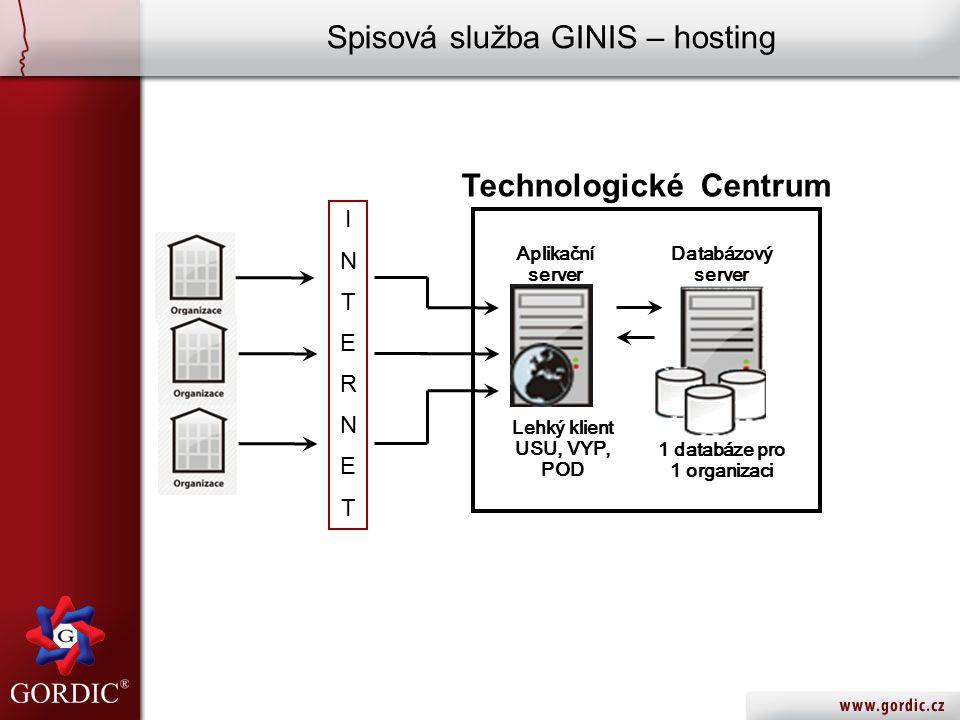 Spisová služba GINIS – hosting Aplikační server Databázový server Lehký klient USU, VYP, POD INTERNETINTERNET Technologické Centrum 1 databáze pro 1 organizaci