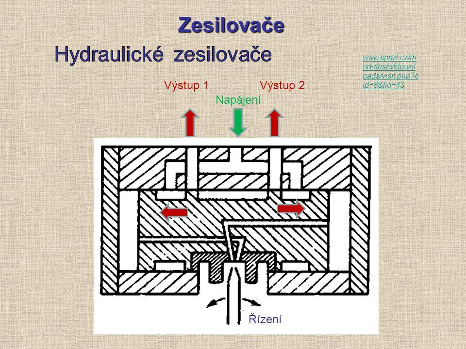 Zesilovače www.spszl.cz/m odules/wfdownl oads/visit.php c id=8&lid=43 Řízení Napájení Výstup 1Výstup 2