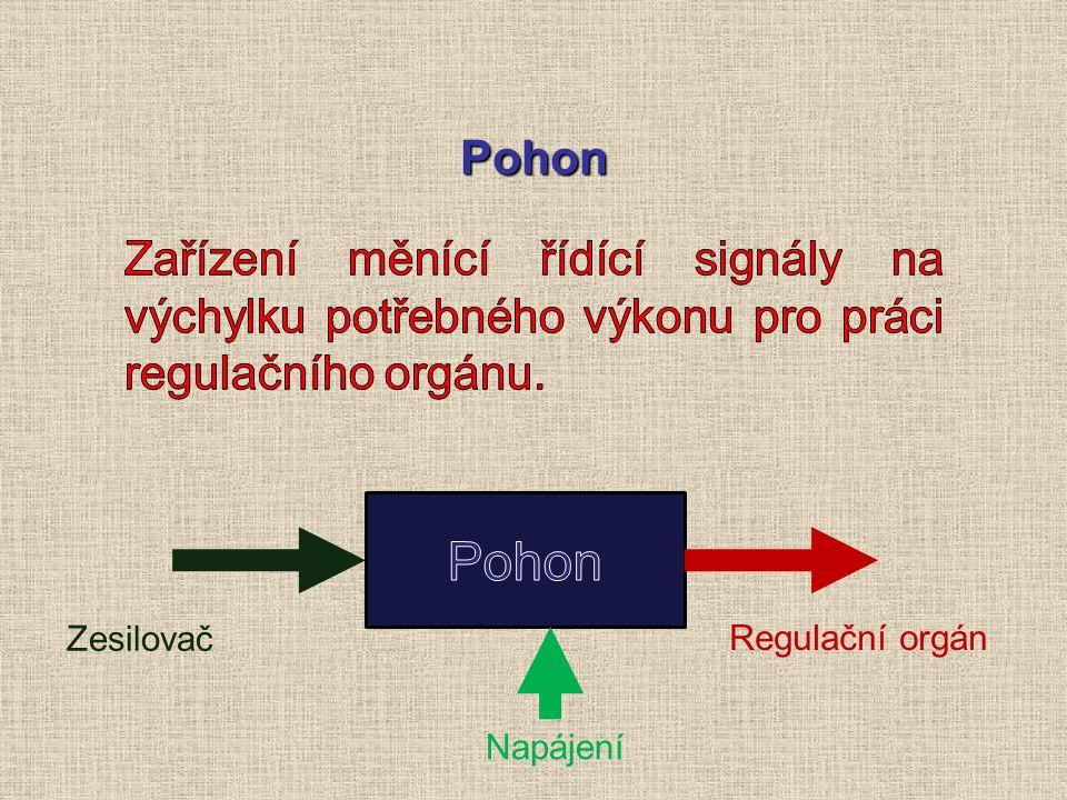 Pohon Regulační orgán Zesilovač Napájení
