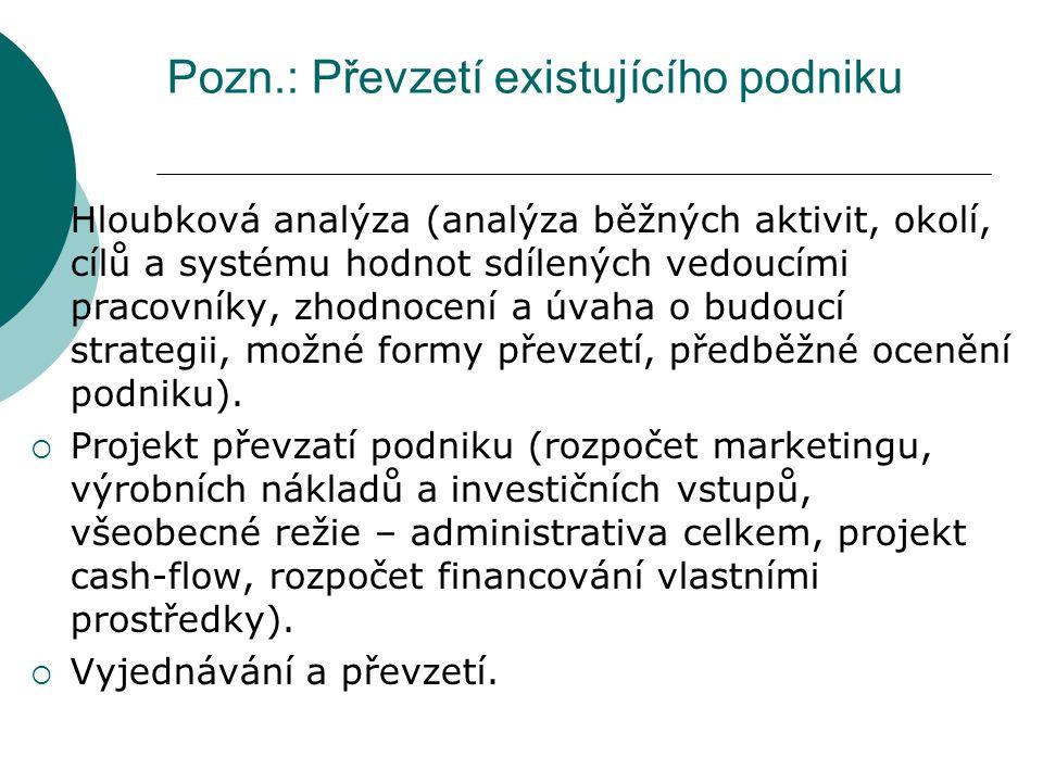 Metodický návod - osnova 1.Podnikatelské rozhodnutí 2.
