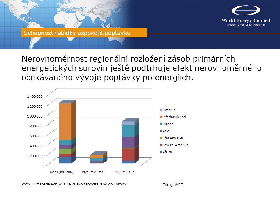 Nerovnoměrnost regionální rozložení zásob primárních energetických surovin ještě podtrhuje efekt nerovnoměrného očekávaného vývoje poptávky po energiích.