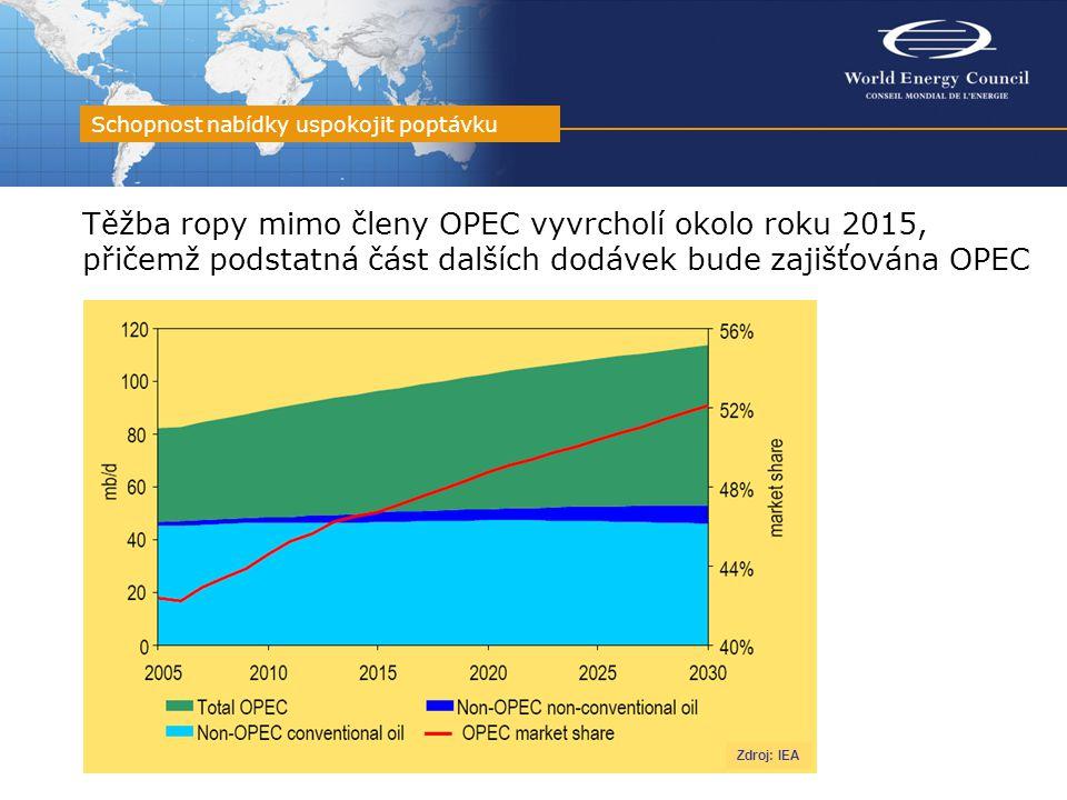 Těžba ropy mimo členy OPEC vyvrcholí okolo roku 2015, přičemž podstatná část dalších dodávek bude zajišťována OPEC Schopnost nabídky uspokojit poptávku Zdroj: IEA