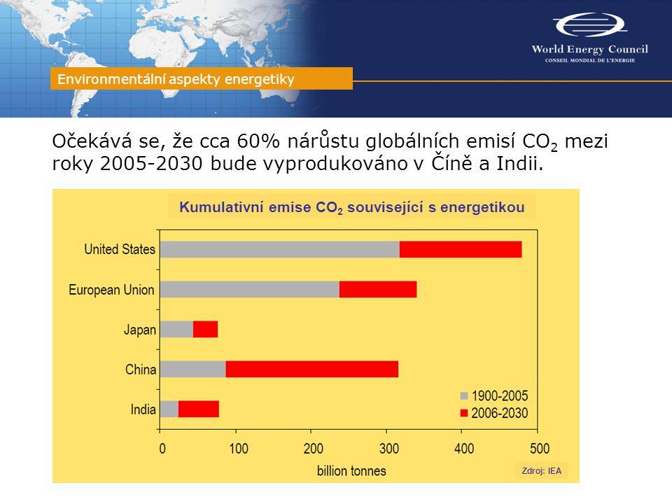 Očekává se, že cca 60% nárůstu globálních emisí CO 2 mezi roky 2005-2030 bude vyprodukováno v Číně a Indii. Environmentální aspekty energetiky Zdroj: