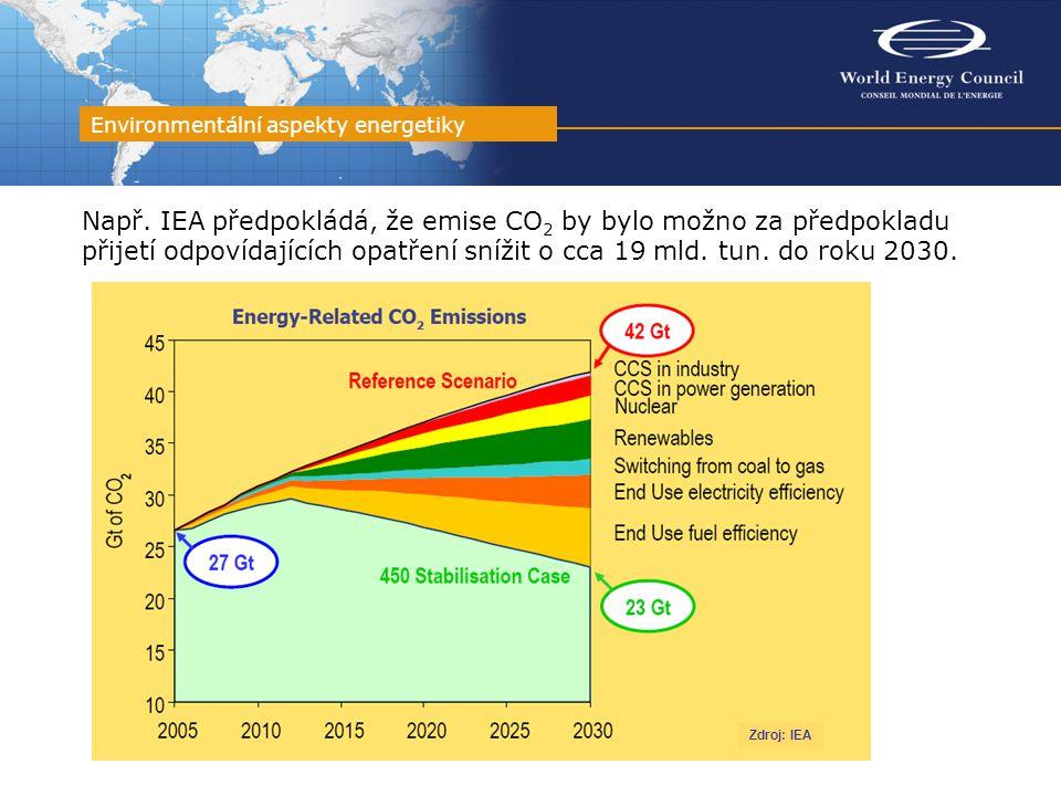 Např. IEA předpokládá, že emise CO 2 by bylo možno za předpokladu přijetí odpovídajících opatření snížit o cca 19 mld. tun. do roku 2030. Environmentá