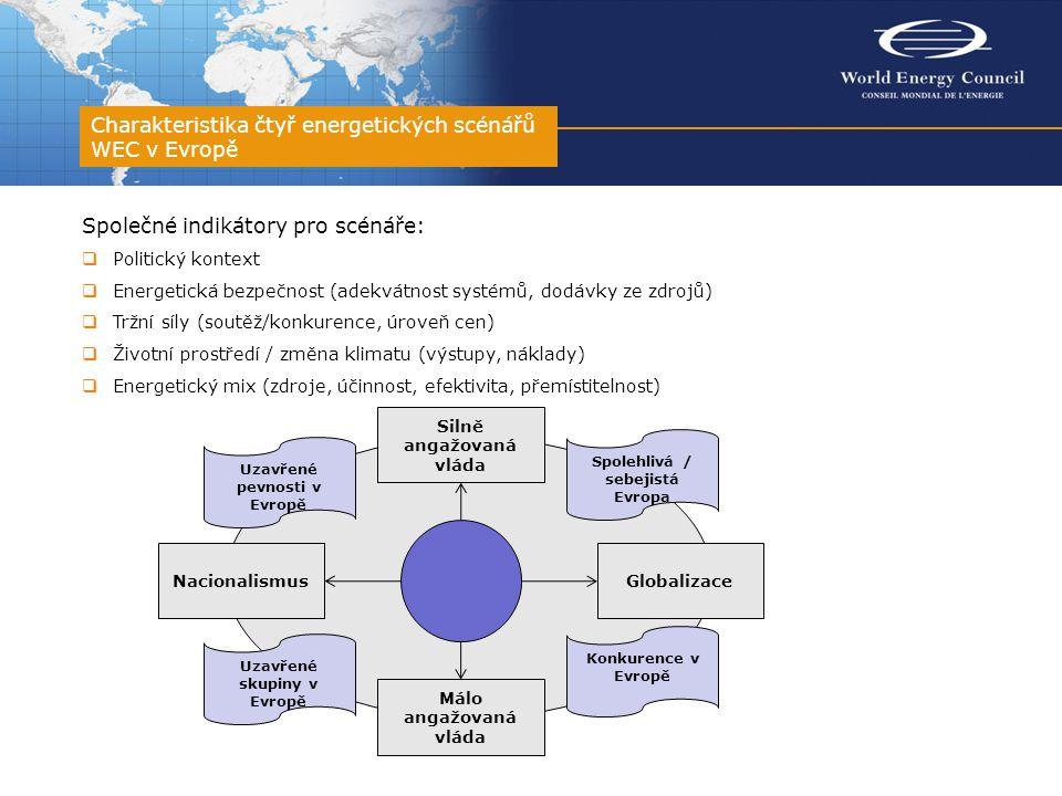 Společné indikátory pro scénáře:  Politický kontext  Energetická bezpečnost (adekvátnost systémů, dodávky ze zdrojů)  Tržní síly (soutěž/konkurence