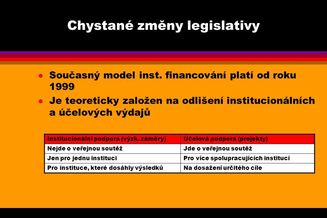 Chystané změny legislativy l Současný model inst.