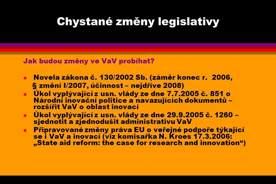 Chystané změny legislativy Jak budou změny ve VaV probíhat.