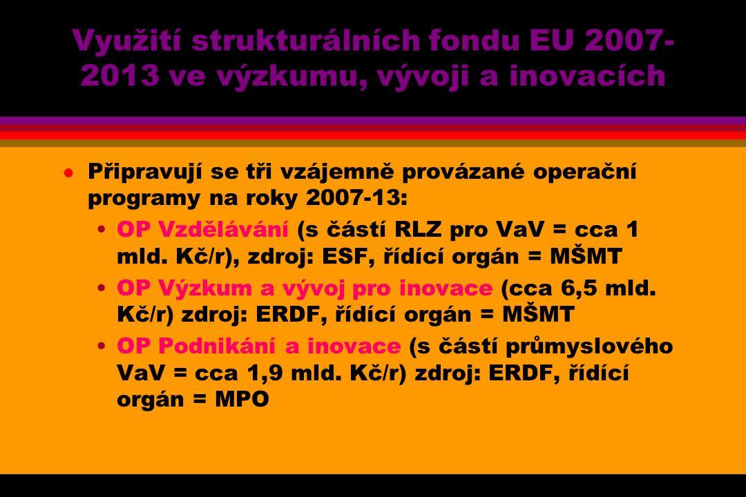 Využití strukturálních fondu EU 2007- 2013 ve výzkumu, vývoji a inovacích l Připravují se tři vzájemně provázané operační programy na roky 2007-13: OP Vzdělávání (s částí RLZ pro VaV = cca 1 mld.