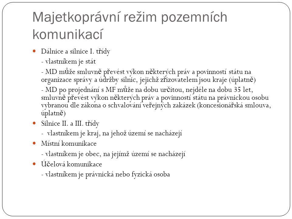 Majetkoprávní režim pozemních komunikací Dálnice a silnice I.