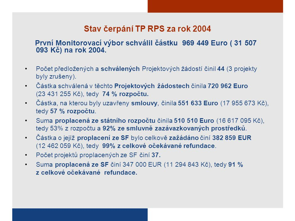 Stav čerpání TP RPS za rok 2004 První Monitorovací výbor schválil částku 969 449 Euro ( 31 507 093 Kč) na rok 2004.