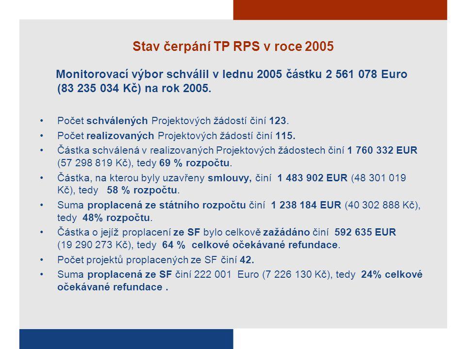 Stav čerpání TP RPS v roce 2005 Monitorovací výbor schválil v lednu 2005 částku 2 561 078 Euro (83 235 034 Kč) na rok 2005.