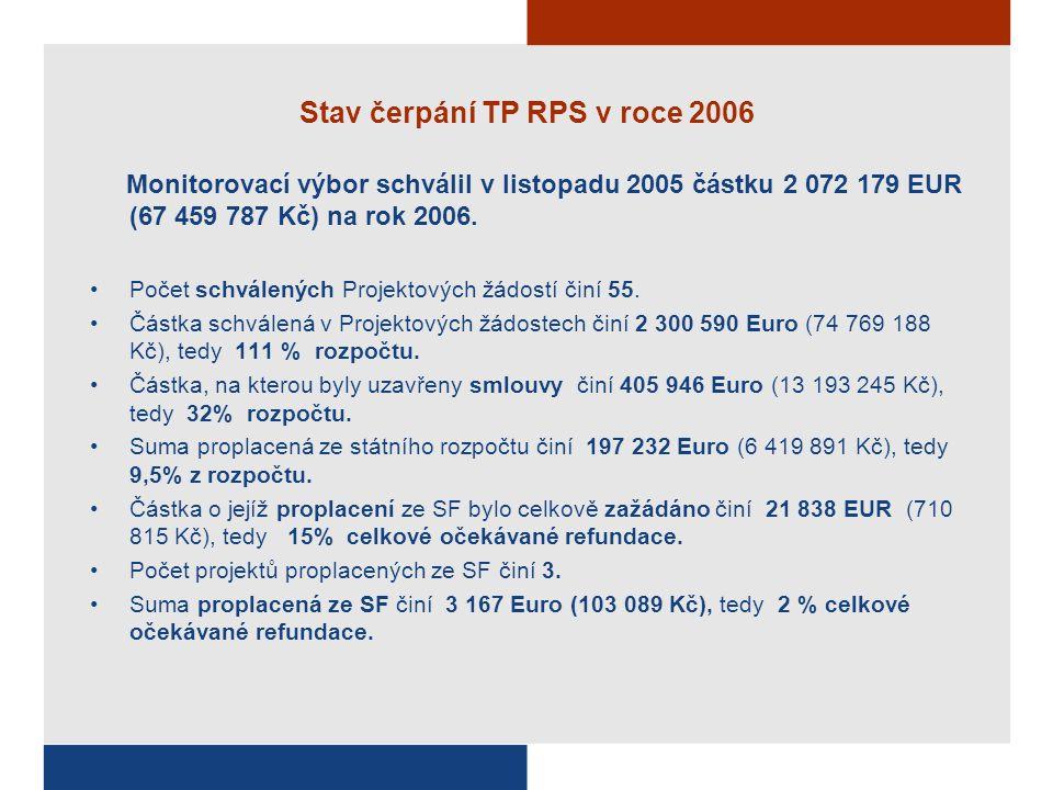 Stav čerpání TP RPS v roce 2006 Monitorovací výbor schválil v listopadu 2005 částku 2 072 179 EUR (67 459 787 Kč) na rok 2006.