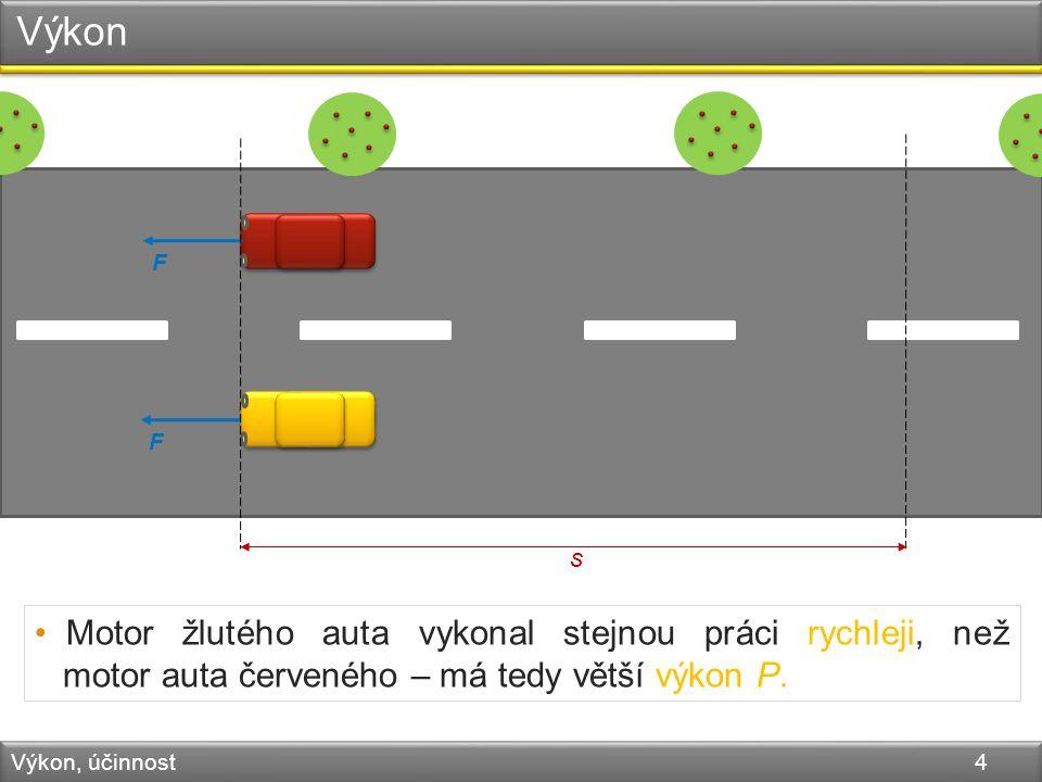 Výkon Výkon, účinnost 4 F F s Motor žlutého auta vykonal stejnou práci rychleji, než motor auta červeného – má tedy větší výkon P.