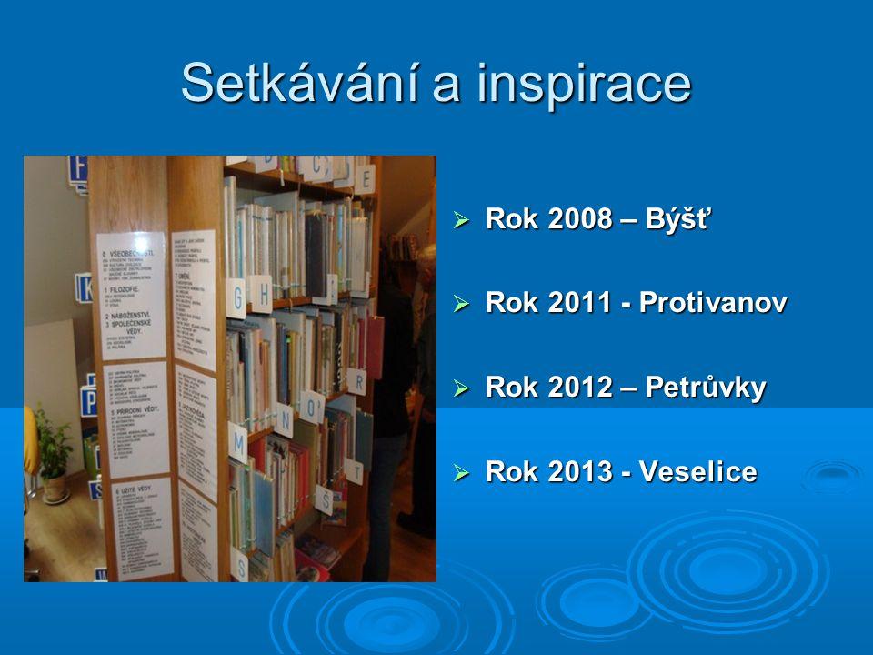 Setkávání a inspirace  Rok 2008 – Býšť  Rok 2011 - Protivanov  Rok 2012 – Petrůvky  Rok 2013 - Veselice