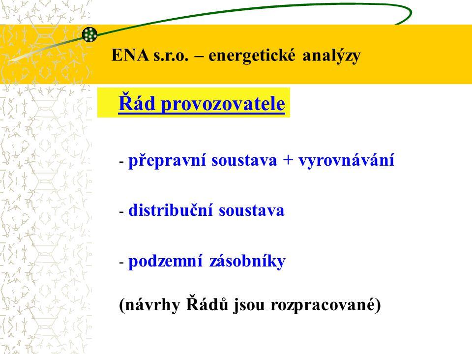 ENA s.r.o. – energetické analýzy Řád provozovatele - přepravní soustava + vyrovnávání - distribuční soustava - podzemní zásobníky (návrhy Řádů jsou ro