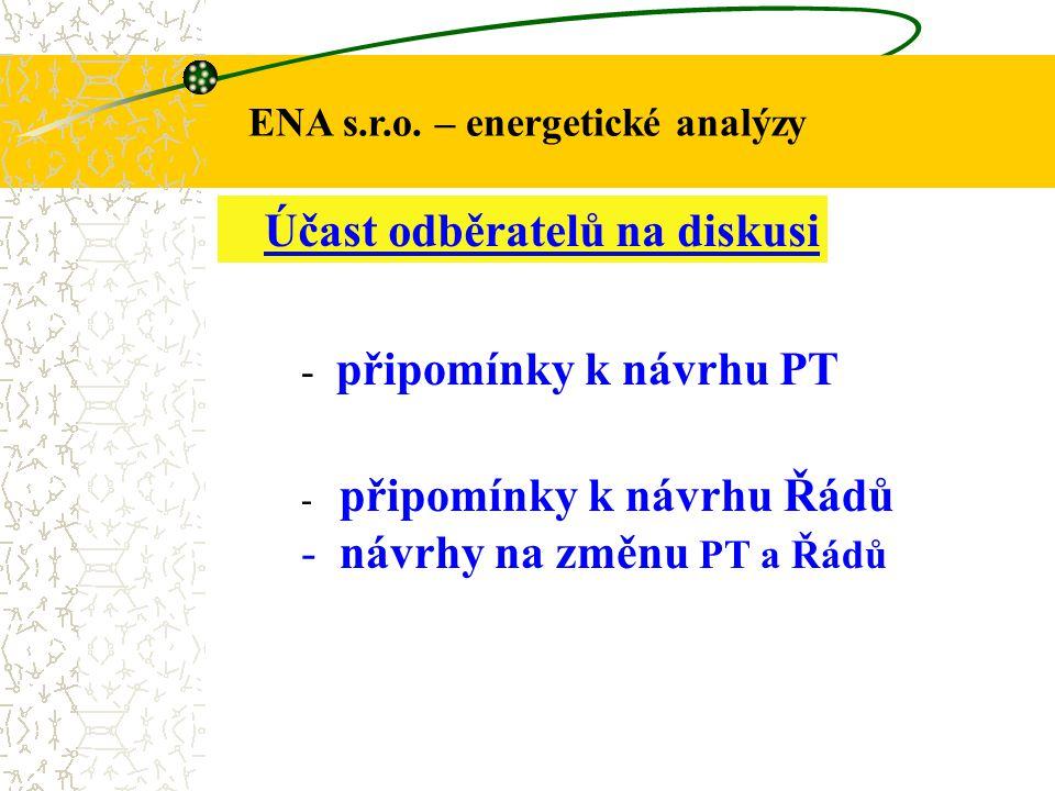 ENA s.r.o. – energetické analýzy Účast odběratelů na diskusi - připomínky k návrhu PT - připomínky k návrhu Řádů - návrhy na změnu PT a Řádů