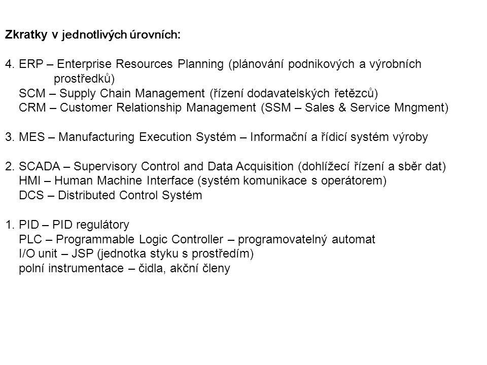 Zkratky v jednotlivých úrovních : 4. ERP – Enterprise Resources Planning (plánování podnikových a výrobních prostředků) SCM – Supply Chain Management