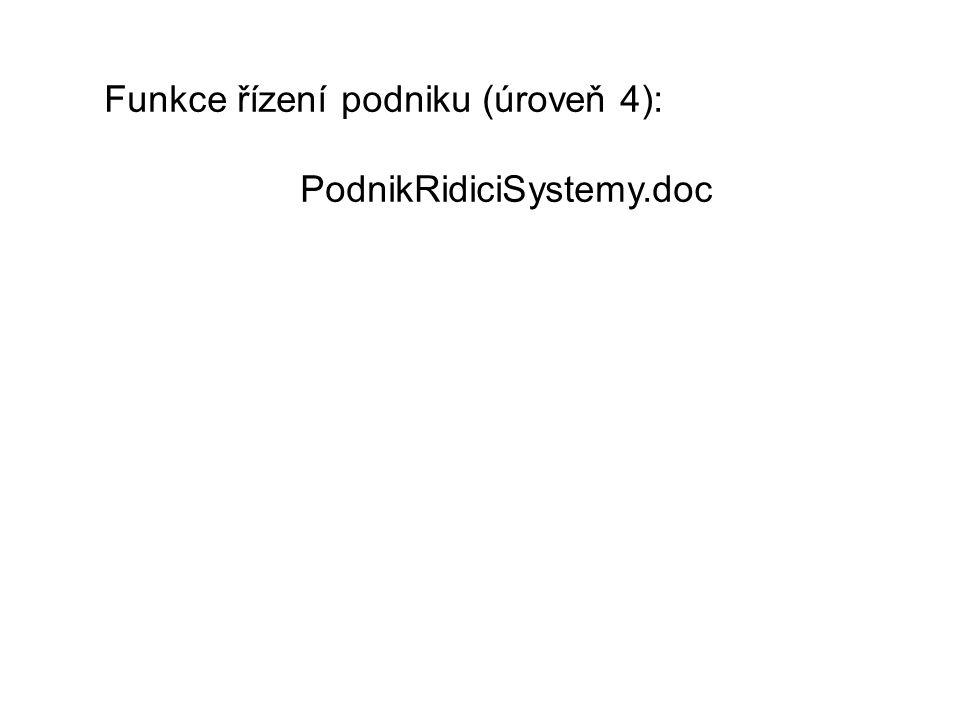 Funkce řízení podniku (úroveň 4): PodnikRidiciSystemy.doc