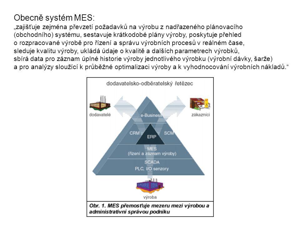 """Obecně systém MES: """"zajišťuje zejména převzetí požadavků na výrobu z nadřazeného plánovacího (obchodního) systému, sestavuje krátkodobé plány výroby,"""
