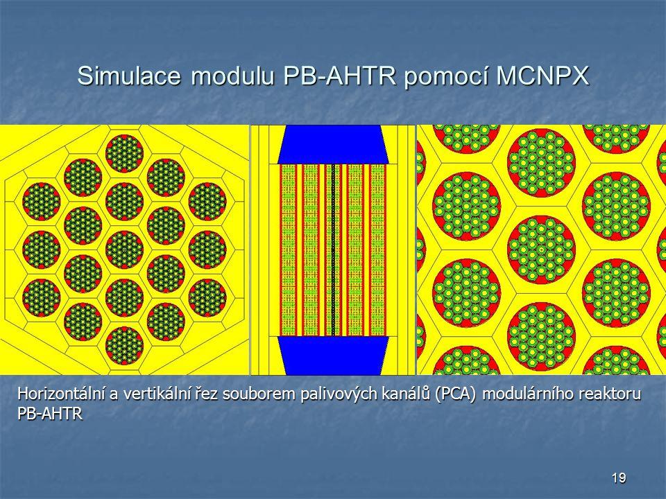 19 Simulace modulu PB-AHTR pomocí MCNPX Horizontální a vertikální řez souborem palivových kanálů (PCA) modulárního reaktoru PB-AHTR