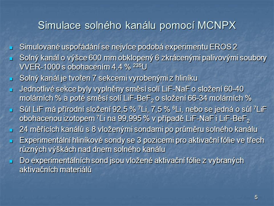 5 Simulace solného kanálu pomocí MCNPX Simulované uspořádání se nejvíce podobá experimentu EROS 2 Simulované uspořádání se nejvíce podobá experimentu EROS 2 Solný kanál o výšce 600 mm obklopený 6 zkrácenými palivovými soubory VVER-1000 s obohacením 4,4 % 235 U Solný kanál o výšce 600 mm obklopený 6 zkrácenými palivovými soubory VVER-1000 s obohacením 4,4 % 235 U Solný kanál je tvořen 7 sekcemi vyrobenými z hliníku Solný kanál je tvořen 7 sekcemi vyrobenými z hliníku Jednotlivé sekce byly vyplněny směsí solí LiF-NaF o složení 60-40 molárních % a poté směsí solí LiF-BeF 2 o složení 66-34 molárních % Jednotlivé sekce byly vyplněny směsí solí LiF-NaF o složení 60-40 molárních % a poté směsí solí LiF-BeF 2 o složení 66-34 molárních % Sůl LiF má přírodní složení 92,5 % 7 Li, 7,5 % 6 Li, nebo se jedná o sůl 7 LiF obohacenou izotopem 7 Li na 99,995 % v případě LiF-NaF i LiF-BeF 2 Sůl LiF má přírodní složení 92,5 % 7 Li, 7,5 % 6 Li, nebo se jedná o sůl 7 LiF obohacenou izotopem 7 Li na 99,995 % v případě LiF-NaF i LiF-BeF 2 24 měřících kanálů s 8 vloženými sondami po průměru solného kanálu 24 měřících kanálů s 8 vloženými sondami po průměru solného kanálu Experimentální hliníkové sondy se 3 pozicemi pro aktivační fólie ve třech různých výškách nad dnem solného kanálu Experimentální hliníkové sondy se 3 pozicemi pro aktivační fólie ve třech různých výškách nad dnem solného kanálu Do experimentálních sond jsou vložené aktivační fólie z vybraných aktivačních materiálů Do experimentálních sond jsou vložené aktivační fólie z vybraných aktivačních materiálů