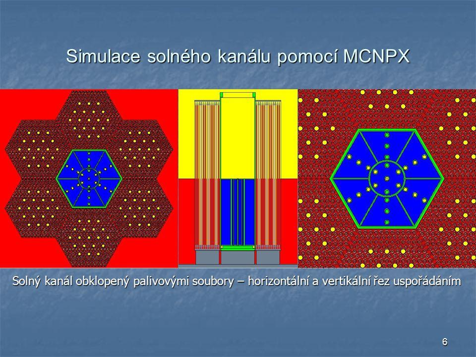 6 Simulace solného kanálu pomocí MCNPX Solný kanál obklopený palivovými soubory – horizontální a vertikální řez uspořádáním