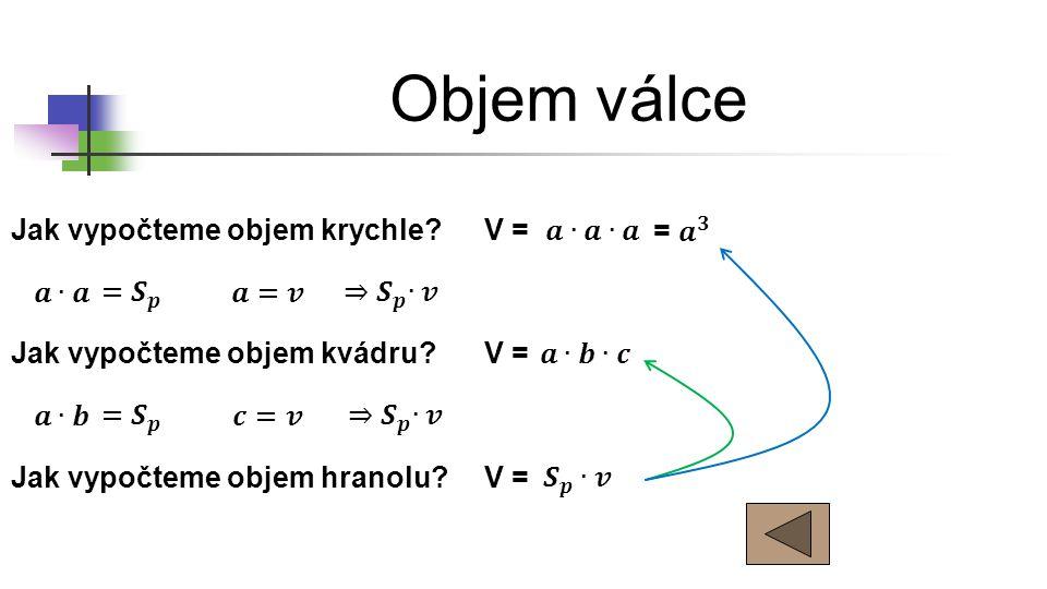 Objem válce Jak vypočteme objem krychle?V = Jak vypočteme objem kvádru?V = Jak vypočteme objem hranolu?V =