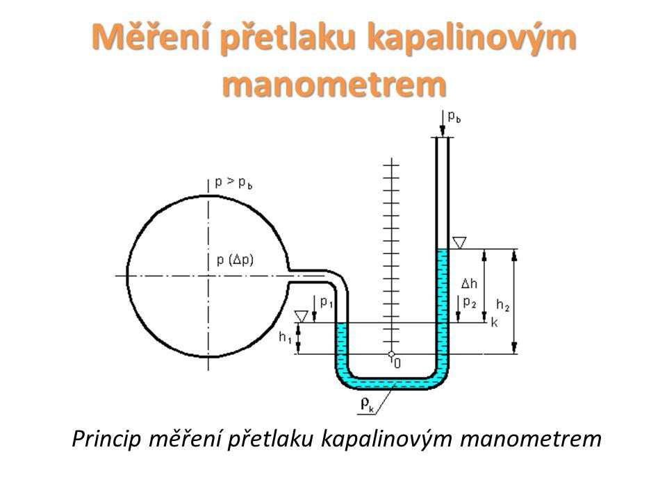 Měření přetlaku kapalinovým manometrem Na obrázku je nakreslen princip měření menších přetlaků kapalinovým manometrem.