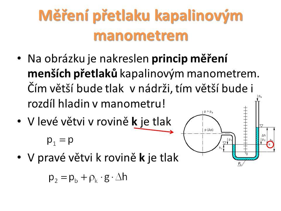 Měření přetlaku kapalinovým manometrem Na obrázku je nakreslen princip měření menších přetlaků kapalinovým manometrem. Čím větší bude tlak v nádrži, t