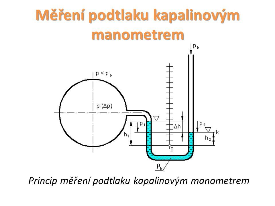 Měření podtlaku kapalinovým manometrem Princip měření podtlaku kapalinovým manometrem