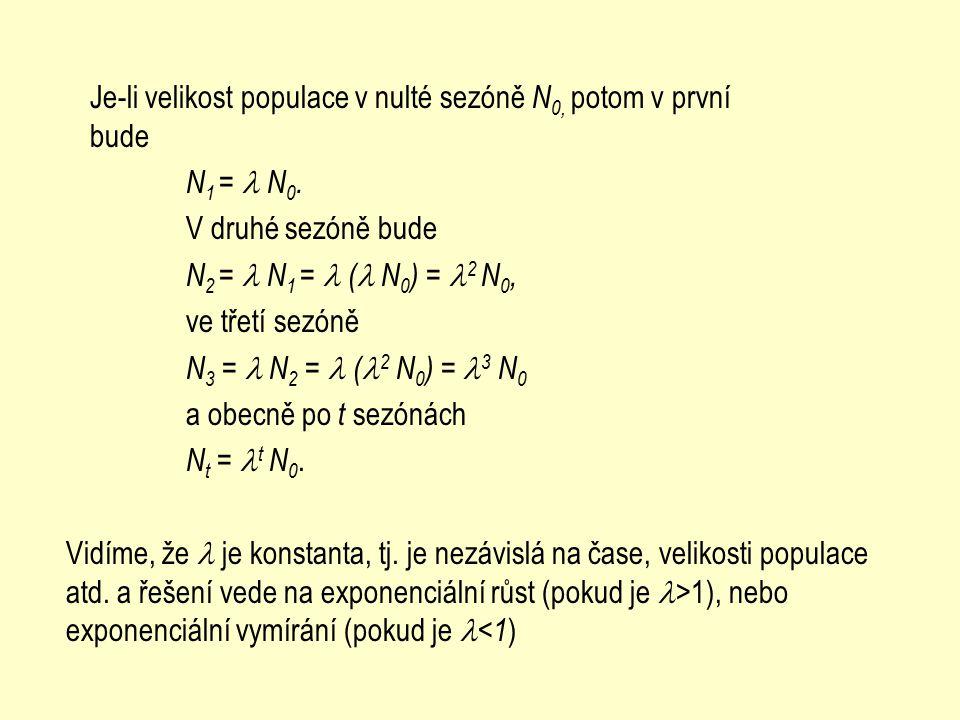 Konstantnost parametrů - není density dependence To ale neznamená, že jsou za předpokladu, že není vnitrodruhová kompetice.