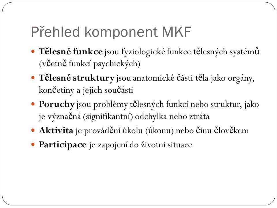 Přehled komponent MKF T ě lesné funkce jsou fyziologické funkce t ě lesných systém ů (v č etn ě funkcí psychických) T ě lesné struktury jsou anatomick