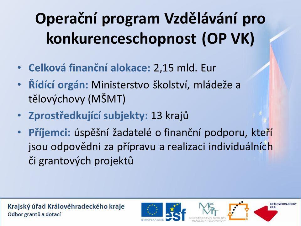 Co je dobré vědět před přípravou projektové žádosti Který operační program, prioritní osa, oblast podpory, výzva je pro nás nejvhodnější.