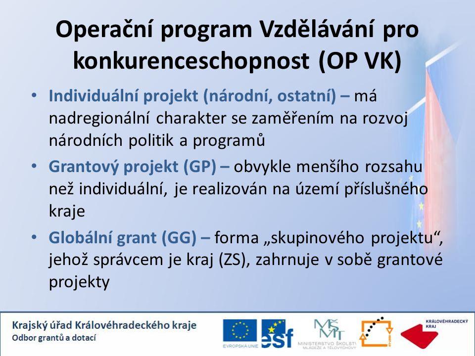 Výše rozpočtu projektu: Min.výše rozpočtu: 400 000 Kč Max.