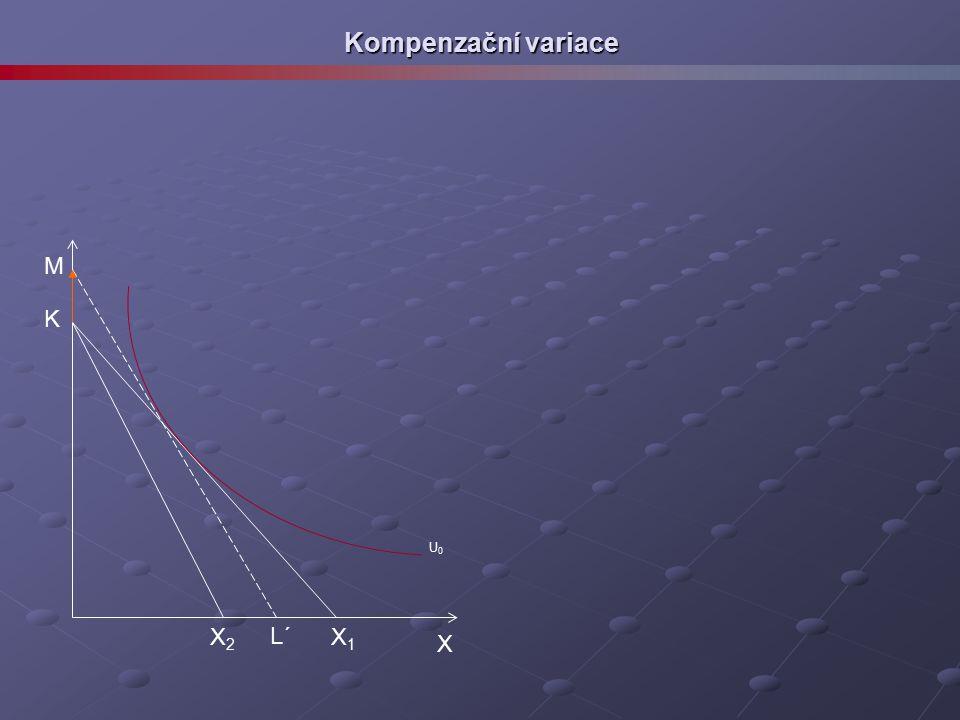 Kompenzační variace X M X1X1 X2X2 K L´ U0U0