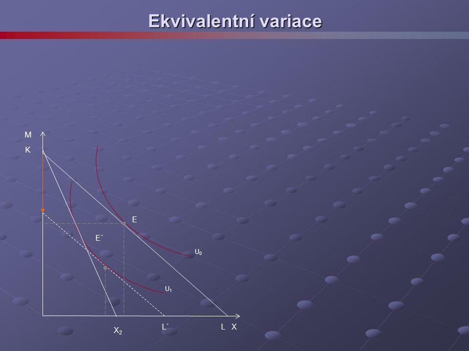Ekvivalentní variace E LL´L´X M E´ X2X2 K U0U0 U1U1