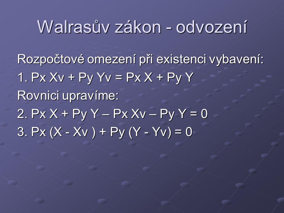 Walrasův zákon - odvození Rozpočtové omezení při existenci vybavení: 1.