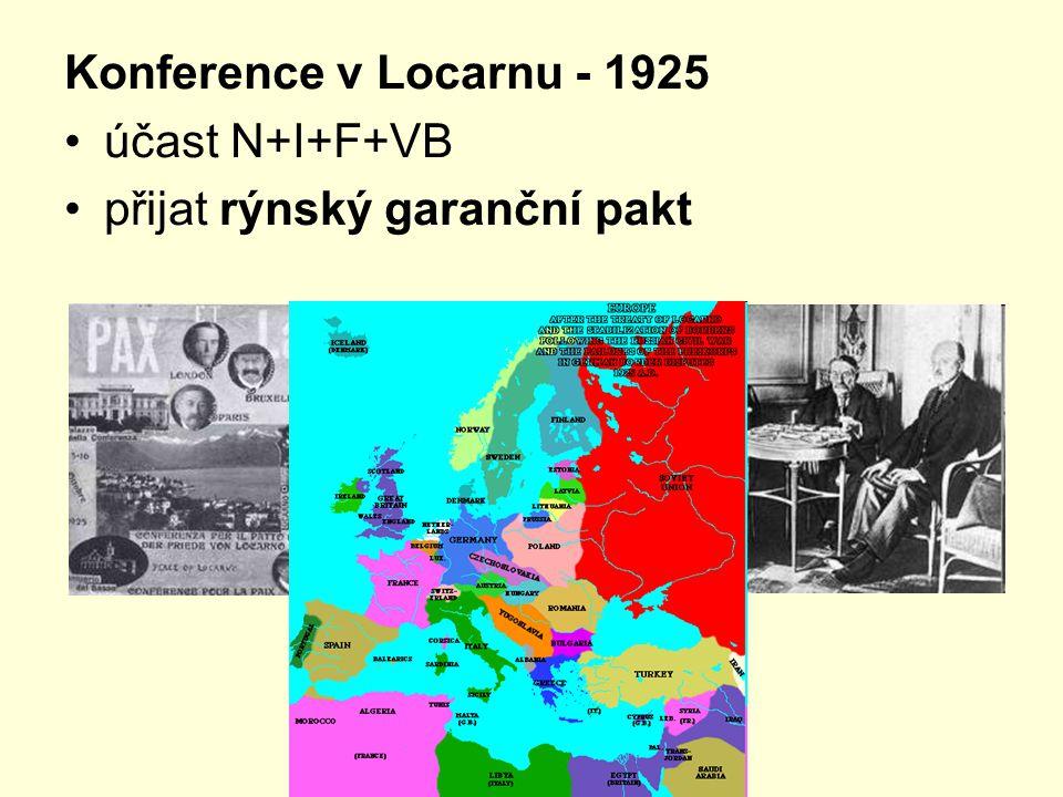 Briand-Kellogův pakt – 1928  podle A.