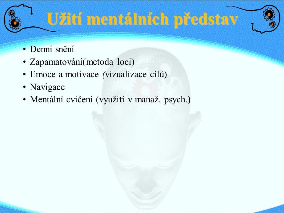 Užití mentálních představ Denní snění Zapamatování(metoda loci) Emoce a motivace (vizualizace cílů) Navigace Mentální cvičení (využití v manaž. psych.