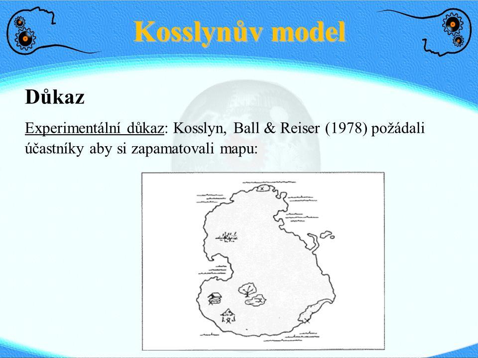 Kosslynův model Důkaz Experimentální důkaz: Kosslyn, Ball & Reiser (1978) požádali účastníky aby si zapamatovali mapu: