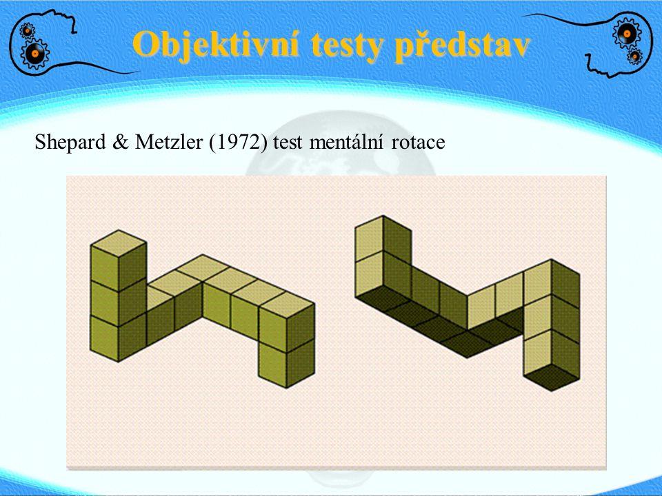 Objektivní testy představ Shepard & Metzler (1972) test mentální rotace