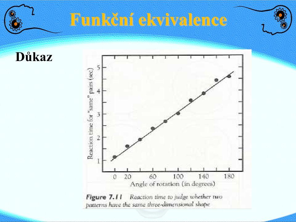 Funkční ekvivalence Důkaz