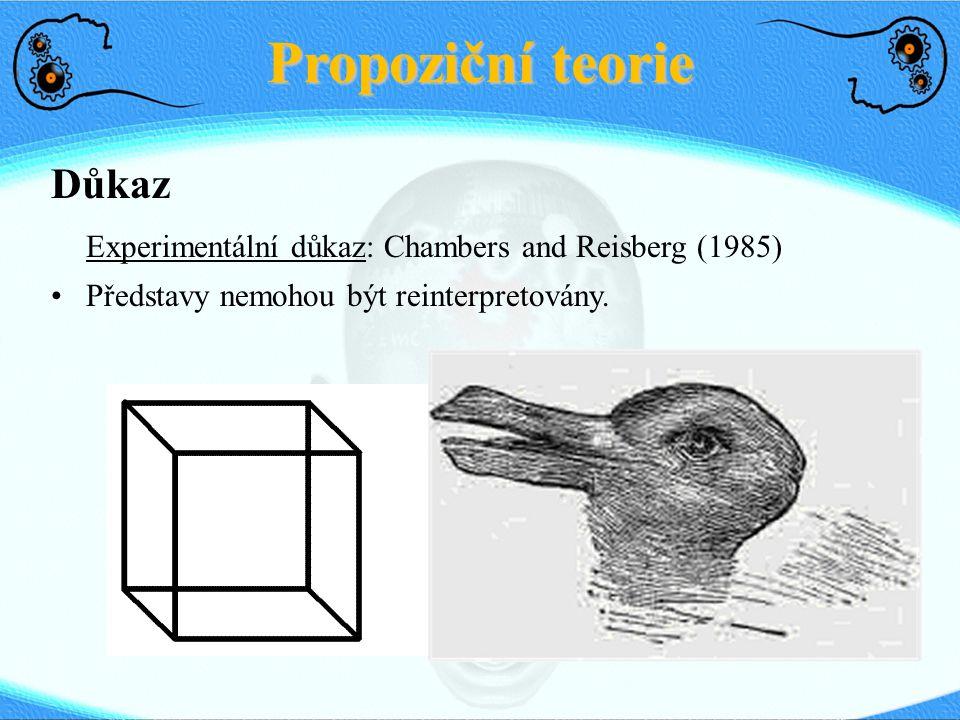 Propoziční teorie Důkaz Experimentální důkaz: Chambers and Reisberg (1985) Představy nemohou být reinterpretovány.