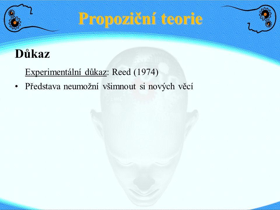 Propoziční teorie Důkaz Experimentální důkaz: Reed (1974) Představa neumožní všimnout si nových věcí