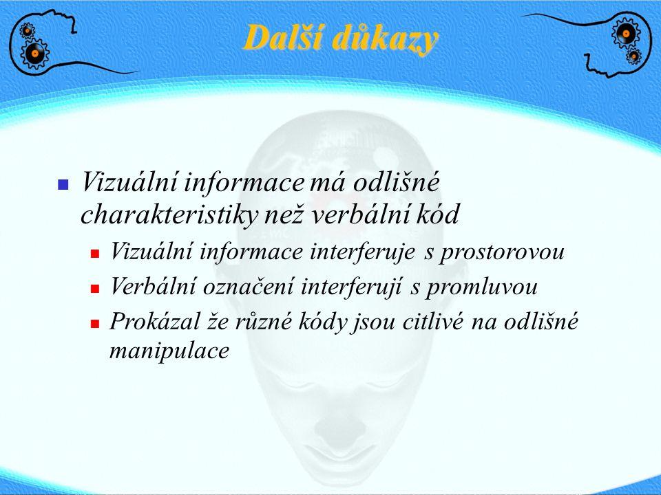 Další důkazy Vizuální informace má odlišné charakteristiky než verbální kód Vizuální informace interferuje s prostorovou Verbální označení interferují