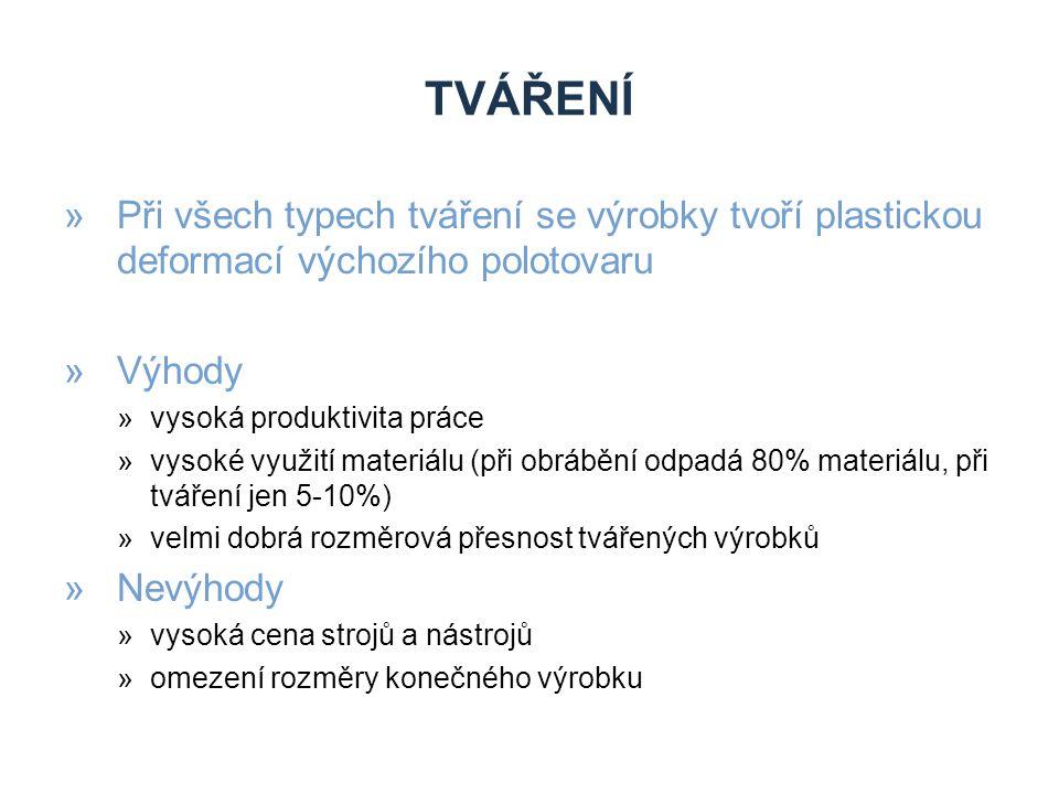 TVÁŘENÍ »Při všech typech tváření se výrobky tvoří plastickou deformací výchozího polotovaru »Výhody »vysoká produktivita práce »vysoké využití materi