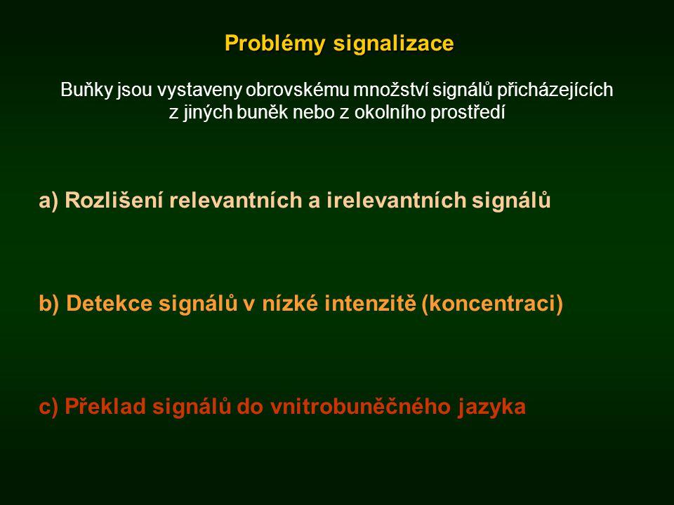 Problémy signalizace Buňky jsou vystaveny obrovskému množství signálů přicházejících z jiných buněk nebo z okolního prostředí a) Rozlišení relevantníc